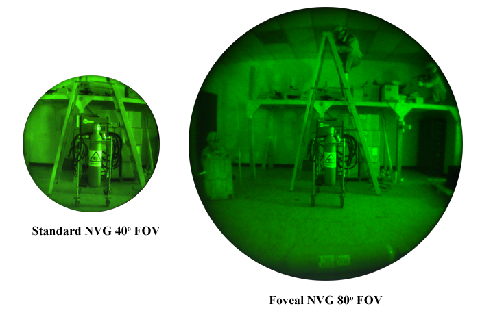 Image Comparison Between Conventional NVG and WFOV Foveal NVG